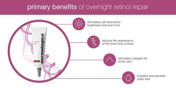 dermalogica-overnight-retinol-repair-benefits.jpg